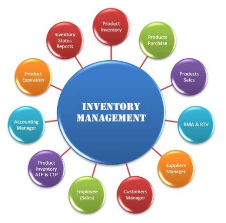 Property management business plan pdf